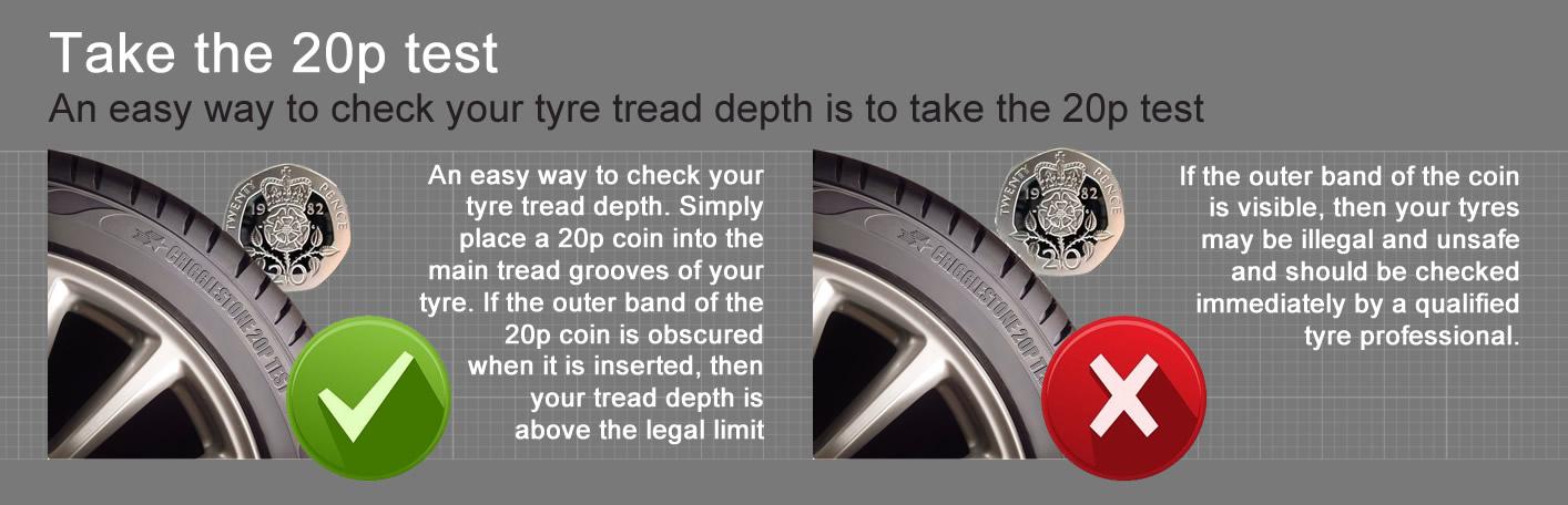 Legal Tread Depth For Car Tyres Uk